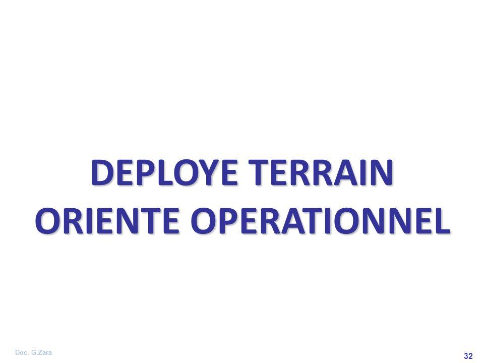 Doc. G.Zara 32 DEPLOYE TERRAIN ORIENTE OPERATIONNEL