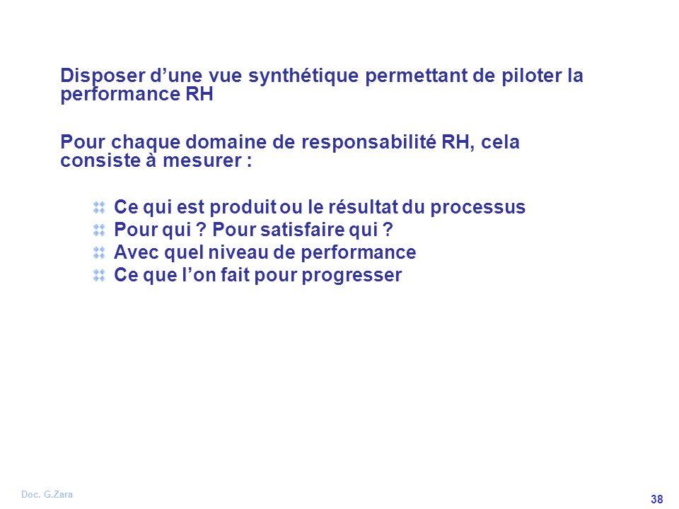 Doc. G.Zara 38 Disposer dune vue synthétique permettant de piloter la performance RH Pour chaque domaine de responsabilité RH, cela consiste à mesurer