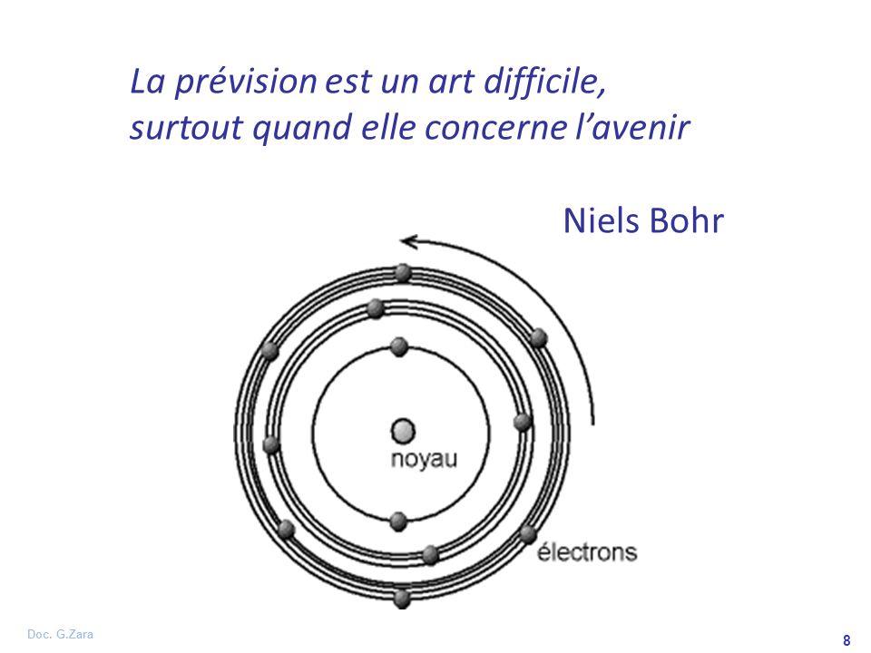 8 La prévision est un art difficile, surtout quand elle concerne lavenir Niels Bohr