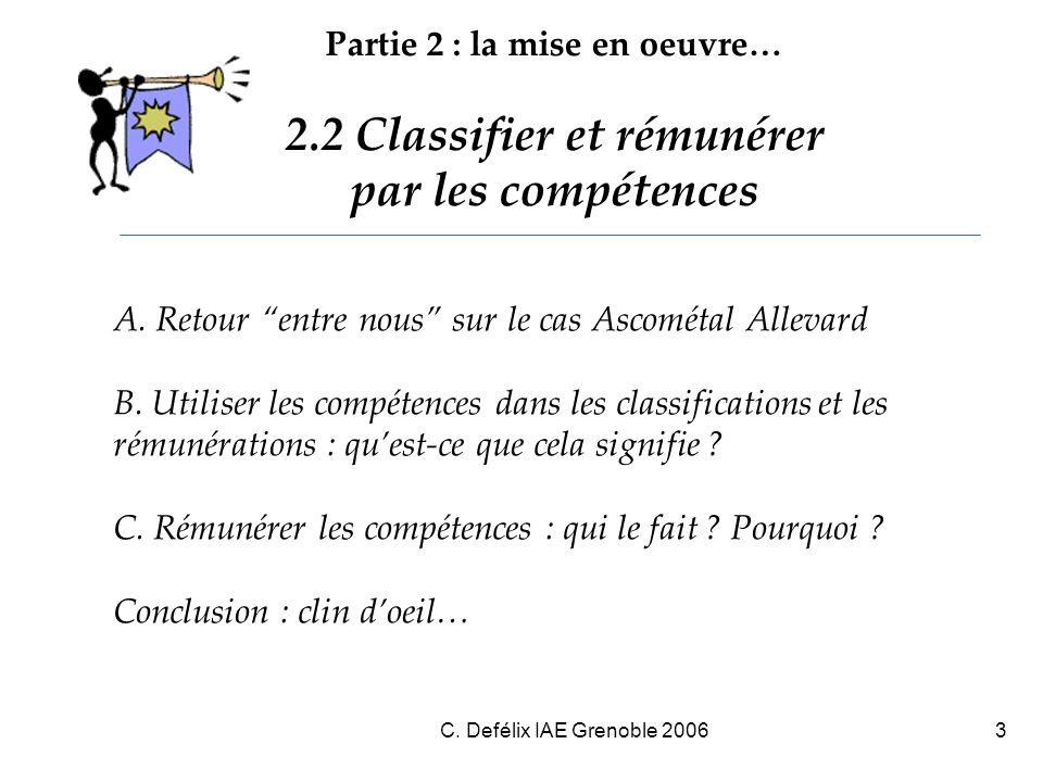 C.Defélix IAE Grenoble 20063 A. Retour entre nous sur le cas Ascométal Allevard B.
