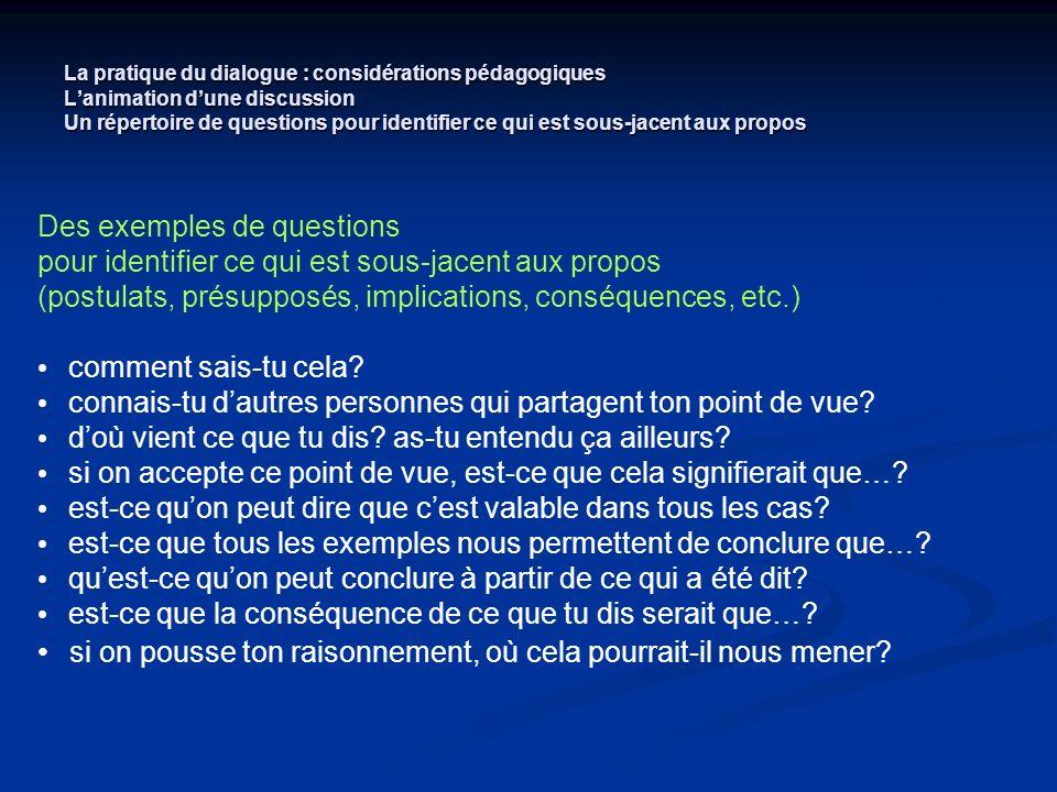 La pratique du dialogue : considérations pédagogiques Lanimation dune discussion Un répertoire de questions pour identifier ce qui est sous-jacent aux