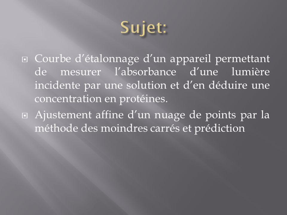Courbe détalonnage dun appareil permettant de mesurer labsorbance dune lumière incidente par une solution et den déduire une concentration en protéine
