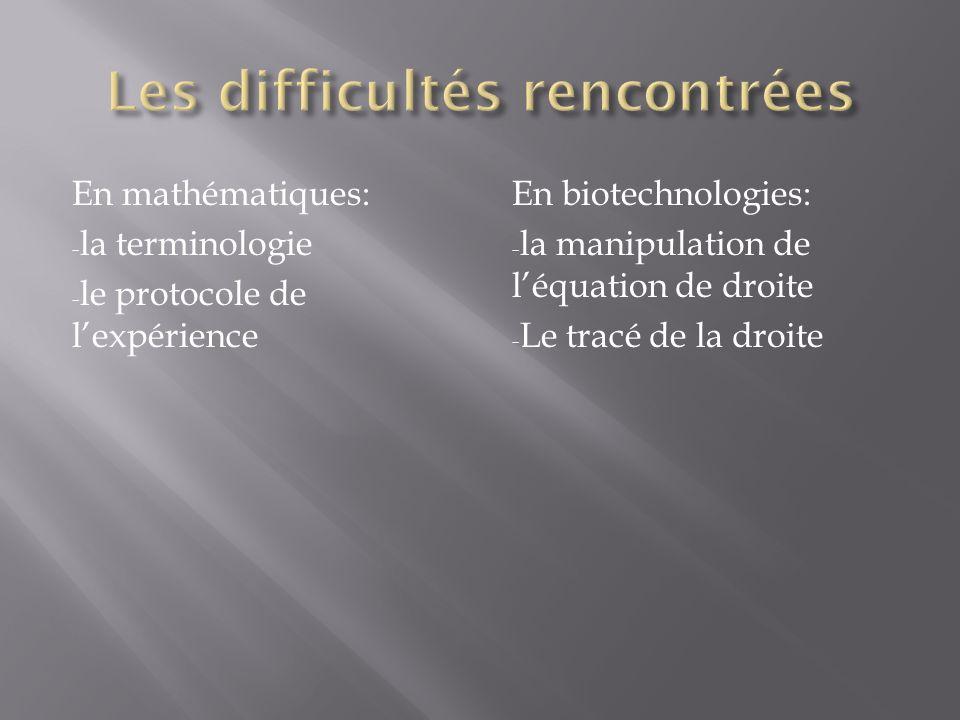 En mathématiques: - la terminologie - le protocole de lexpérience En biotechnologies: - la manipulation de léquation de droite - Le tracé de la droite