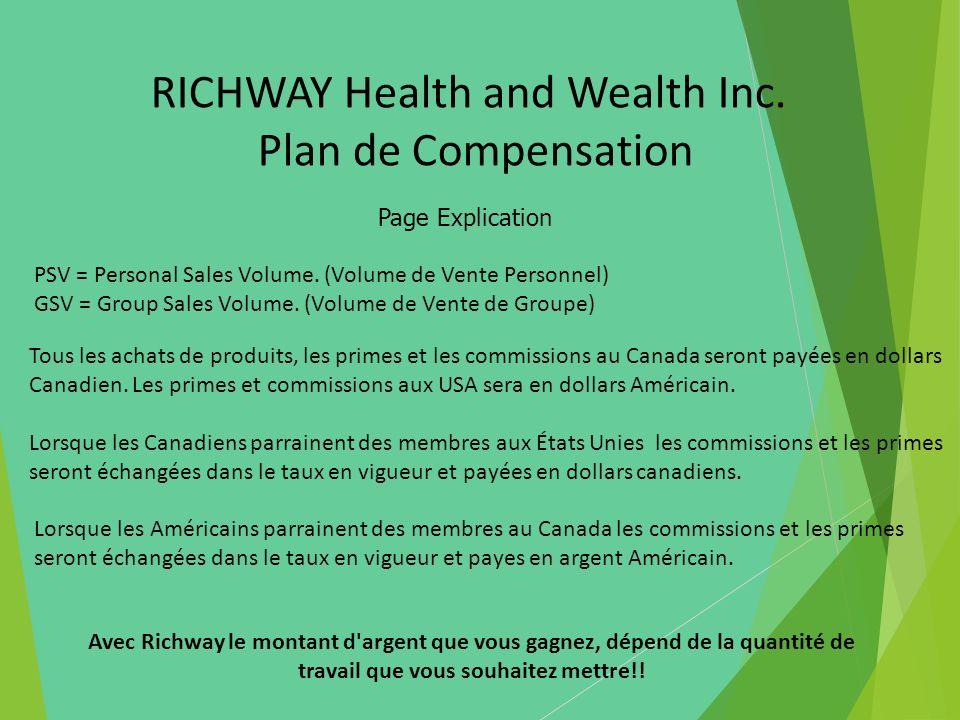 Le Plan de Compensation Richway 1.Les membres participe dans le plan de compensation de matrice 2X12.