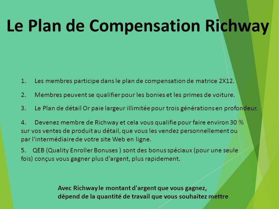 Le Plan de Compensation Richway 1.Les membres participe dans le plan de compensation de matrice 2X12. 2.Membres peuvent se qualifier pour les bonies e