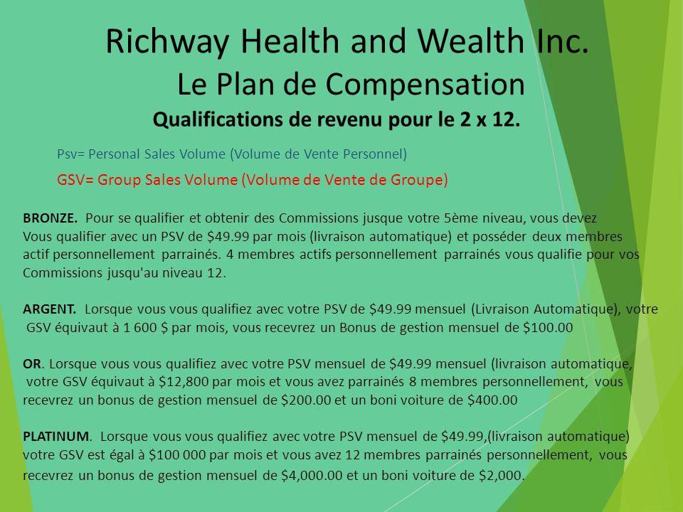 Richway Health and Wealth Inc. Le Plan de Compensation Qualifications de revenu pour le 2 x 12. BRONZE. Pour se qualifier et obtenir des Commissions j