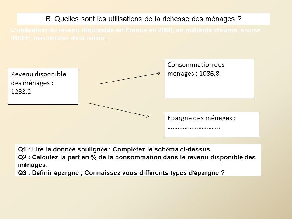 L utilisation du revenu disponible en France en 2008, en milliards d euros, source INSEE, les comptes de la nation. Revenu disponible des ménages : 12