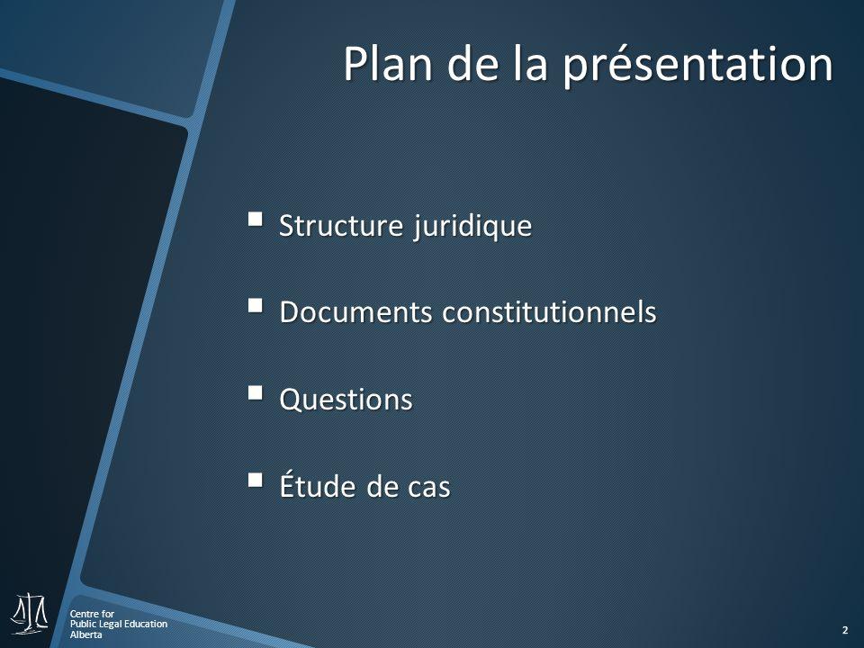 Centre for Public Legal Education Alberta 13 Ça veut dire quoi.