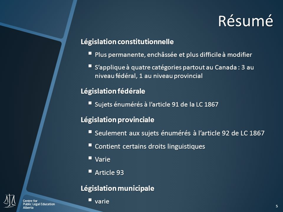 Centre for Public Legal Education Alberta 5 R ésumé Législation constitutionnelle Plus permanente, enchâssée et plus difficile à modifier Plus permane