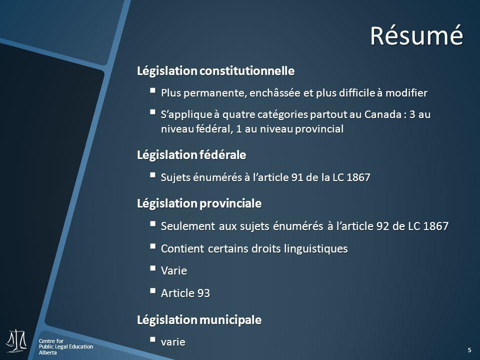 Centre for Public Legal Education Alberta 6 Droits judiciaires