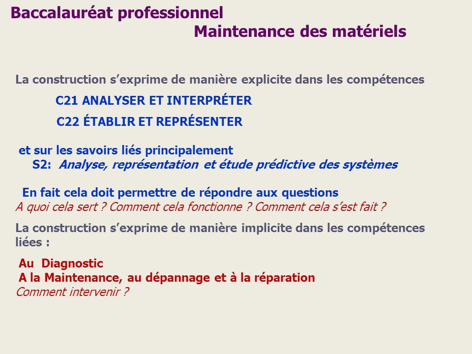 ANALYSE, REPRÉSENTATION ET ÉTUDE PRÉDICTIVE DES SYSTÈMES LES SAVOIRS ASSOCIES ( niveaux taxonomiques) Analyse des systèmes et des produits (niveau 2 et niveau 3) Outils de représentation (niveau 2 et niveau 3) Liaisons et mécanismes (niveau 2 et niveau 3) Baccalauréat professionnel Maintenance des matériels