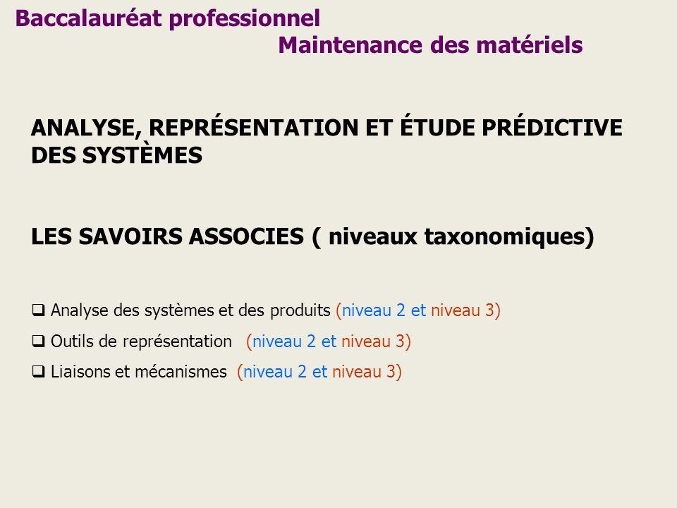 ANALYSE, REPRÉSENTATION ET ÉTUDE PRÉDICTIVE DES SYSTÈMES LES SAVOIRS ASSOCIES ( niveaux taxonomiques) COMPORTEMENT DES SYSTÈMES MÉCANIQUES Modélisation des actions mécaniques (niveau 2 et niveau 3) Statique (2 à 3 forces coplanaires) (niveau 2 et niveau 3) cinématique (du point en R et T) (niveau 2 et niveau 3) dynamique (principe), (niveau 2) RDM (niveau 2) ( Sollicitations simples, expression des contraintes) (niveau 2 et niveau 3) (utilisation des logiciels retenus au niveau académique) Baccalauréat professionnel Maintenance des matériels