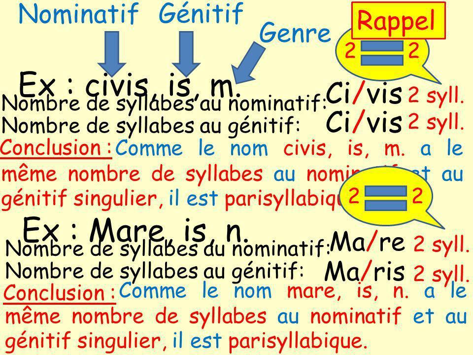 Ex : civis, is, m.