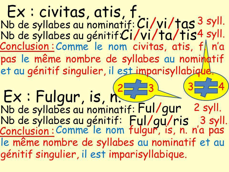 Ex : civitas, atis, f.