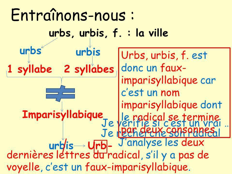 Entraînons-nous : urbs, urbis, f.