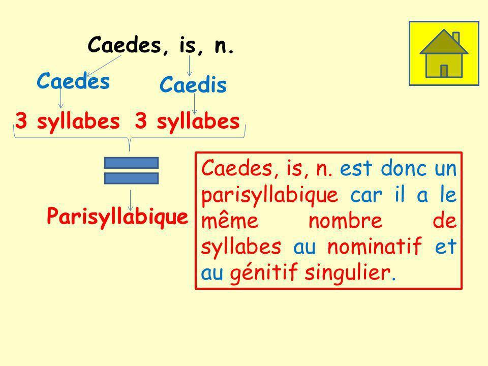 Caedes, is, n.Caedes 3 syllabes Caedis 3 syllabes Parisyllabique Caedes, is, n.