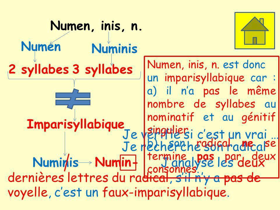 Numen, inis, n.