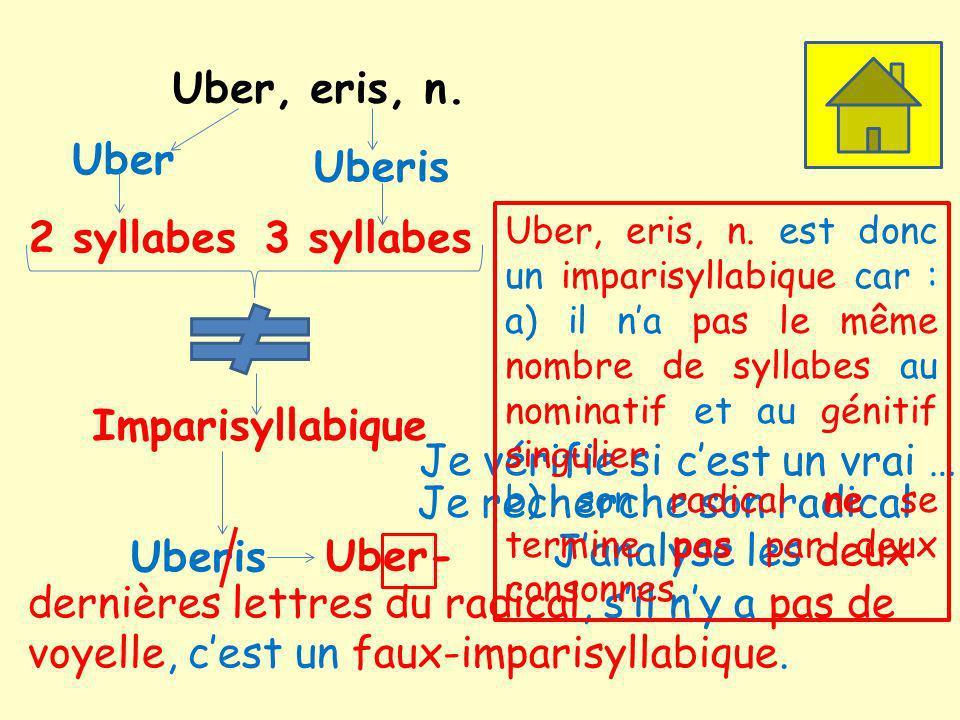 Uber, eris, n.