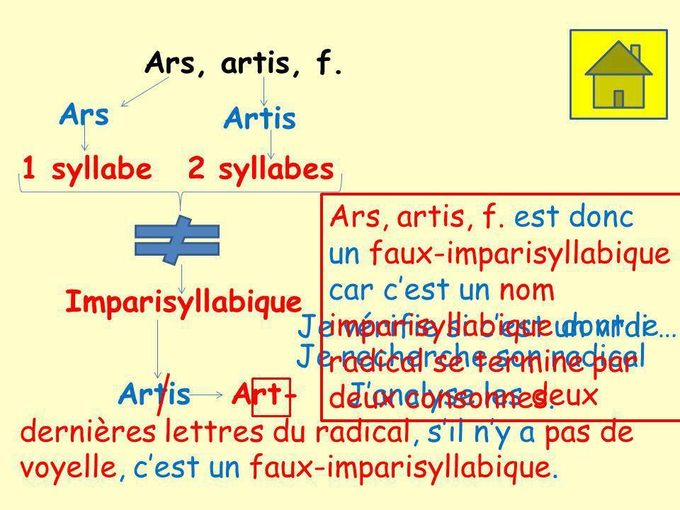Ars, artis, f.