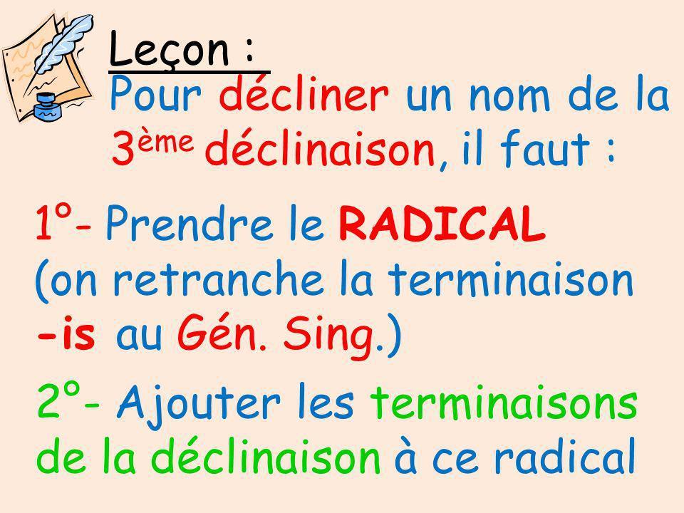 Pour décliner un nom de la 3 ème déclinaison, il faut : 1°- Prendre le RADICAL (on retranche la terminaison -is au Gén.