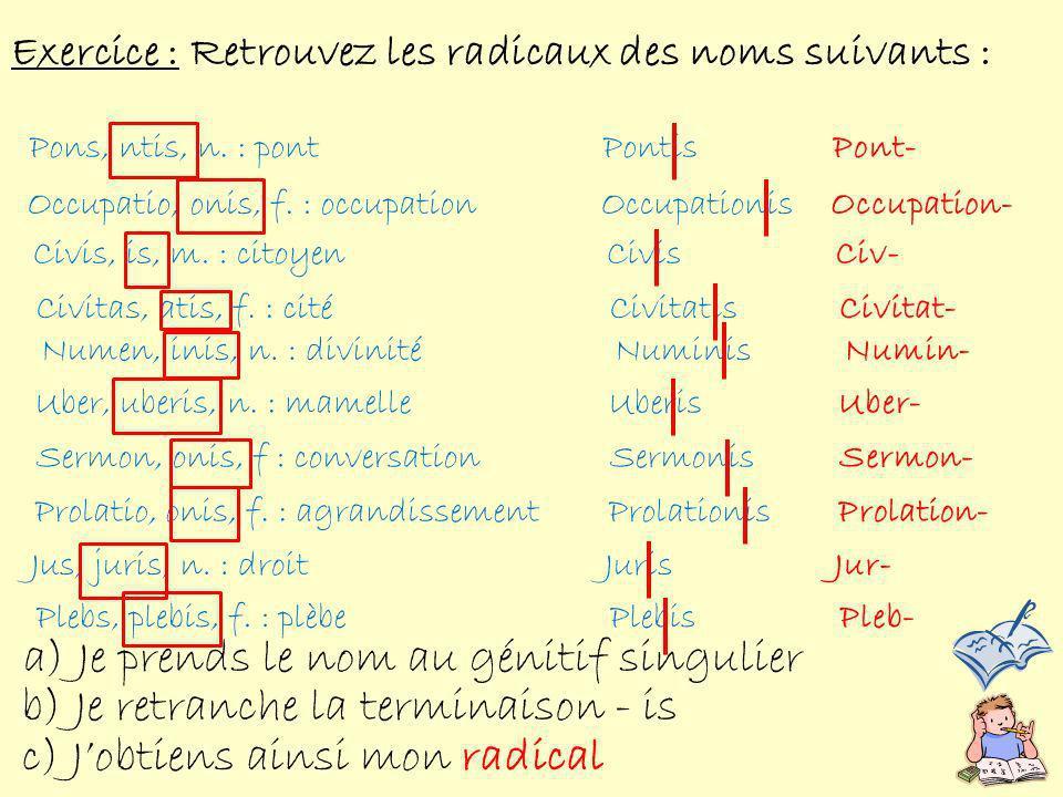 Exercice : Retrouvez les radicaux des noms suivants : Plebs, plebis, f.