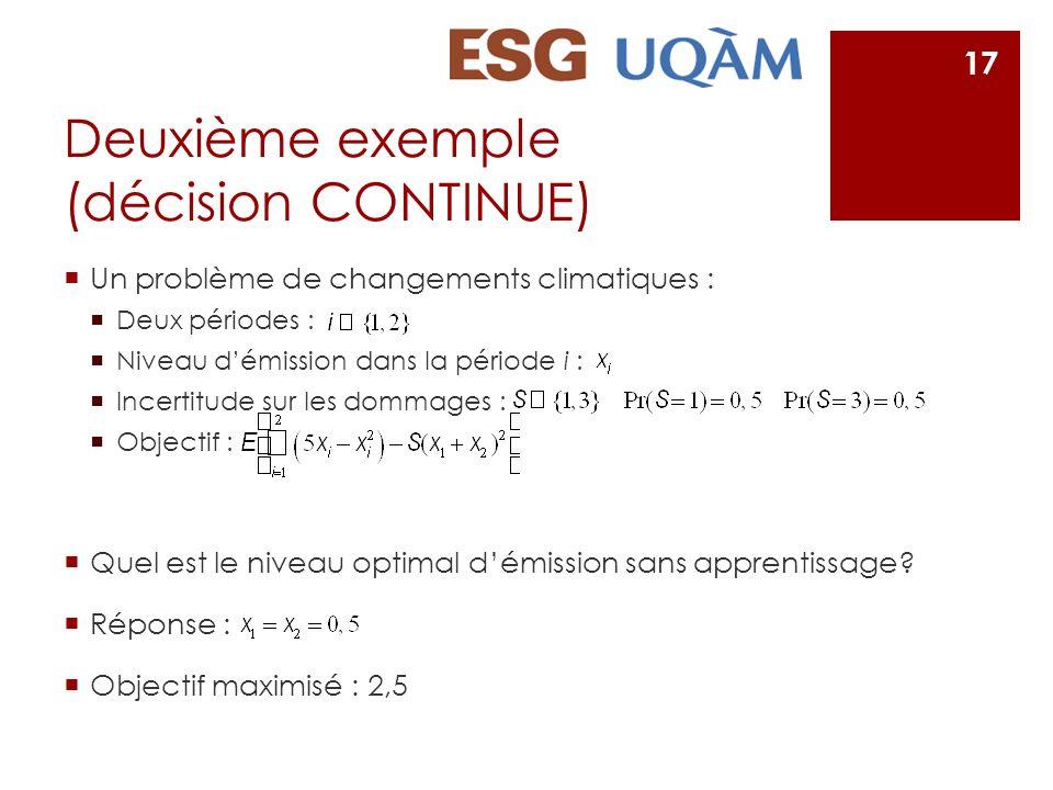 Deuxième exemple (décision CONTINUE) Un problème de changements climatiques : Deux périodes : Niveau démission dans la période i : Incertitude sur les