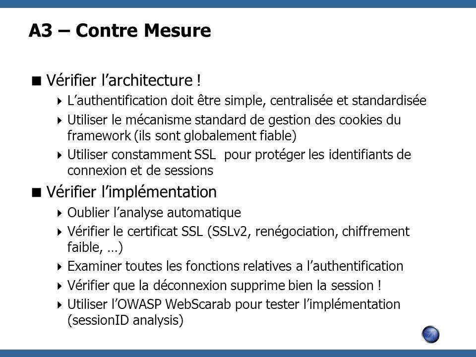 A3 – Contre Mesure Vérifier larchitecture ! Lauthentification doit être simple, centralisée et standardisée Utiliser le mécanisme standard de gestion