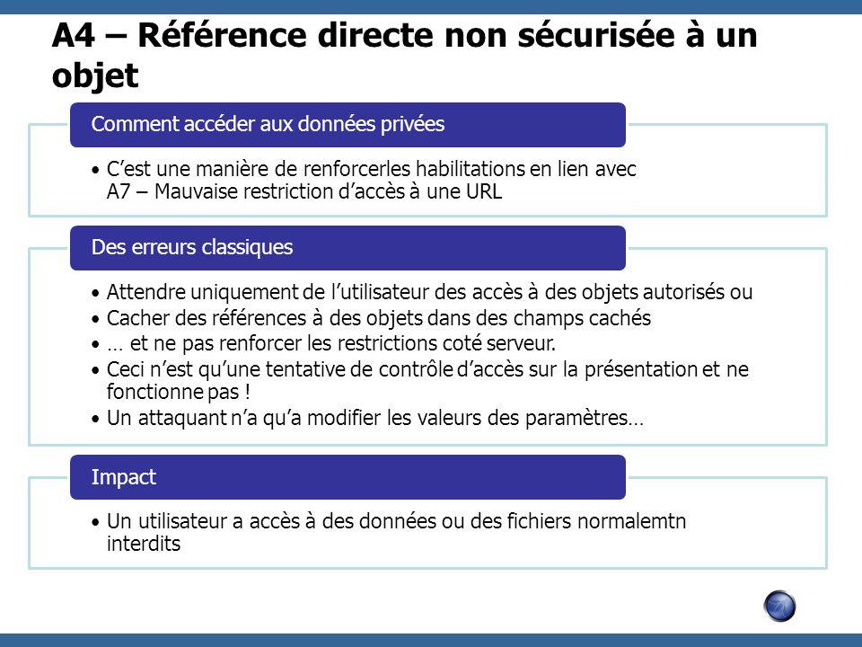 A4 – Référence directe non sécurisée à un objet Cest une manière de renforcerles habilitations en lien avec A7 – Mauvaise restriction daccès à une URL