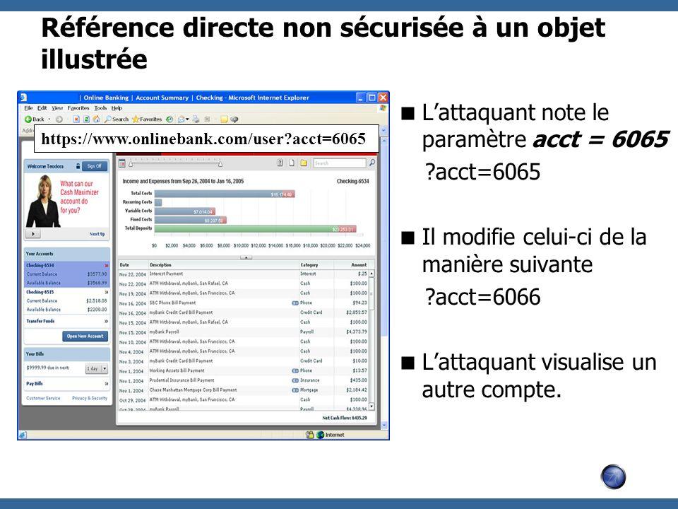 Référence directe non sécurisée à un objet illustrée Lattaquant note le paramètre acct = 6065 ?acct=6065 Il modifie celui-ci de la manière suivante ?a