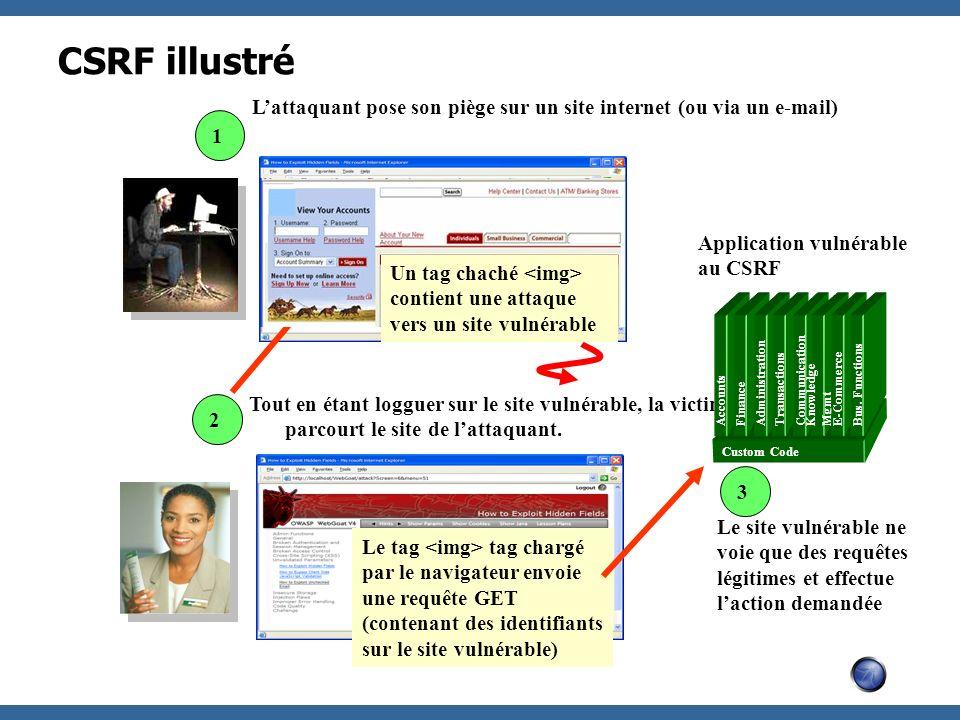 CSRF illustré 3 2 Lattaquant pose son piège sur un site internet (ou via un e-mail) 1 Tout en étant logguer sur le site vulnérable, la victime parcour