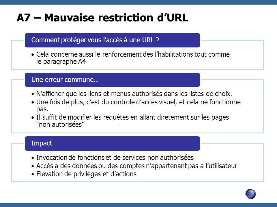 A7 – Mauvaise restriction dURL Cela concerne aussi le renforcement des lhabilitations tout comme le paragraphe A4 Comment protéger vous laccès à une U