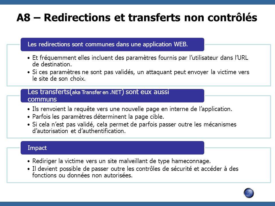 A8 – Redirections et transferts non contrôlés Et fréquemment elles incluent des paramètres fournis par lutilisateur dans lURL de destination. Si ces p