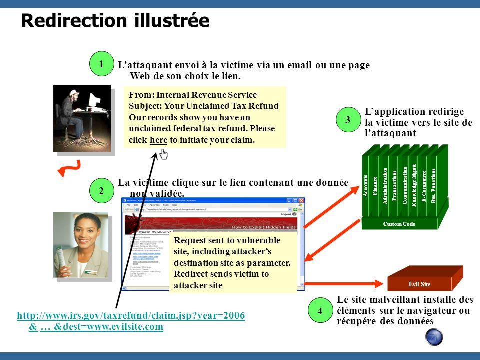 Redirection illustrée 3 2 Lattaquant envoi à la victime via un email ou une page Web de son choix le lien. From: Internal Revenue Service Subject: You