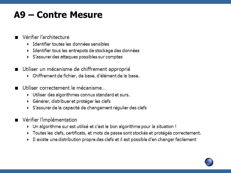 A9 – Contre Mesure Vérifier larchitecture Identifier toutes les données sensibles Identifier tous les entrepots de stockage des données Sassurer des a