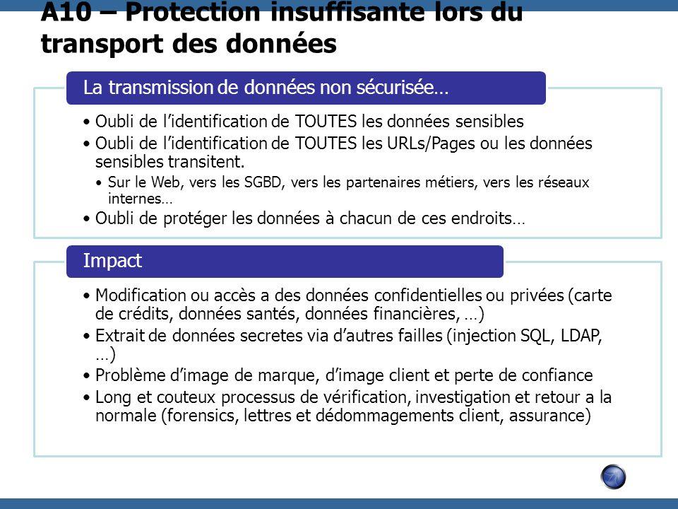 A10 – Protection insuffisante lors du transport des données Oubli de lidentification de TOUTES les données sensibles Oubli de lidentification de TOUTE