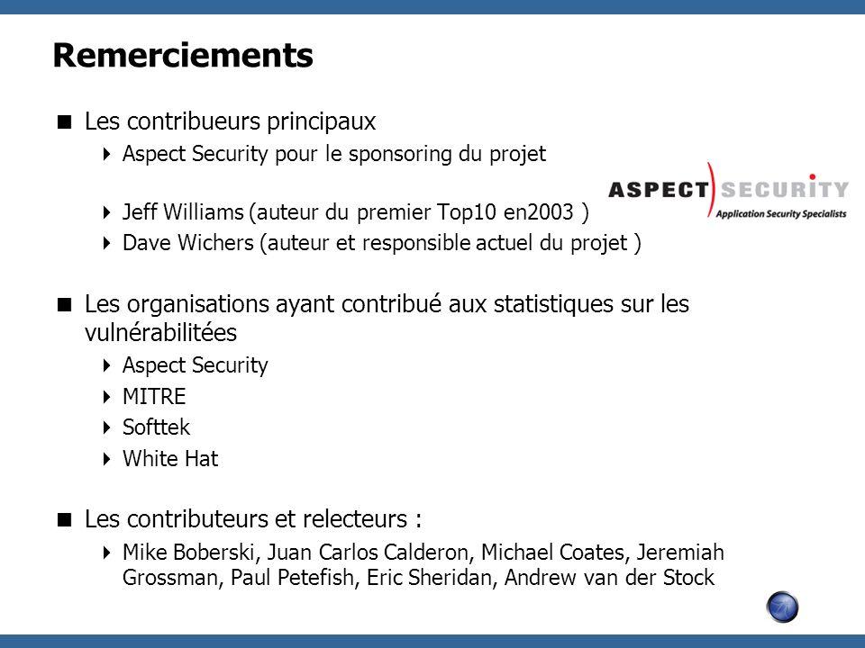 Remerciements Les contribueurs principaux Aspect Security pour le sponsoring du projet Jeff Williams (auteur du premier Top10 en2003 ) Dave Wichers (a