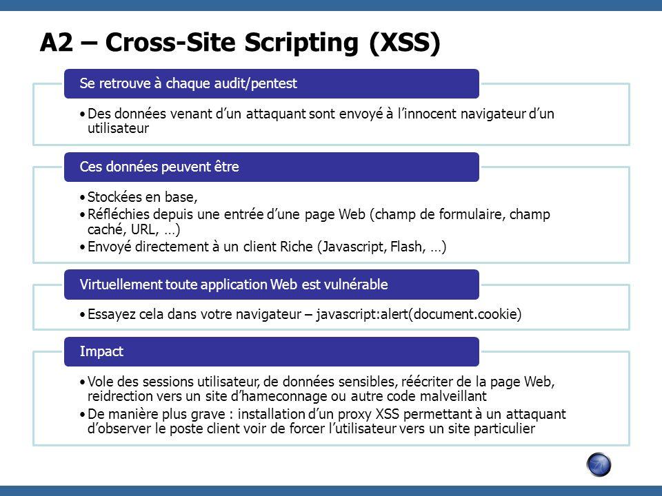 A2 – Cross-Site Scripting (XSS) Des données venant dun attaquant sont envoyé à linnocent navigateur dun utilisateur Se retrouve à chaque audit/pentest