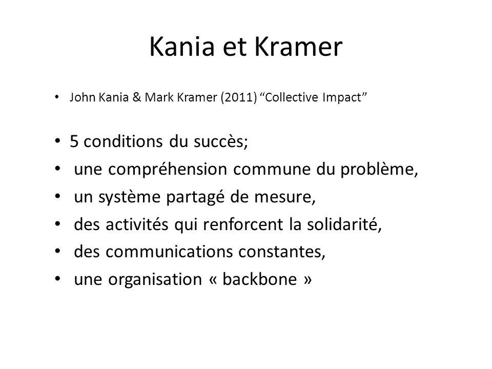 Kania et Kramer John Kania & Mark Kramer (2011) Collective Impact 5 conditions du succès; une compréhension commune du problème, un système partagé de mesure, des activités qui renforcent la solidarité, des communications constantes, une organisation « backbone »