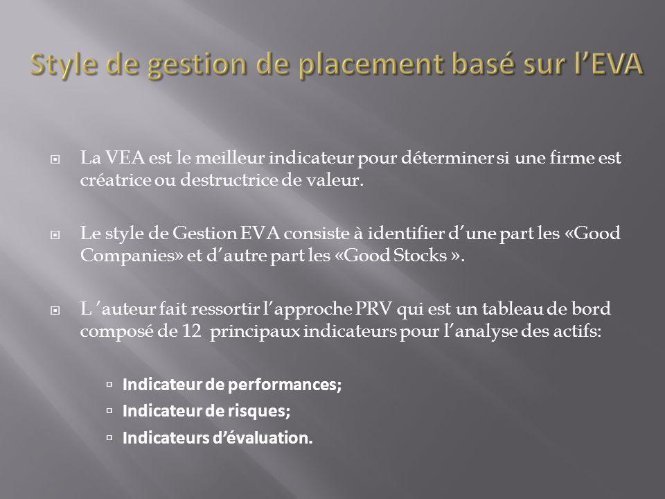 La VEA est le meilleur indicateur pour déterminer si une firme est créatrice ou destructrice de valeur. Le style de Gestion EVA consiste à identifier