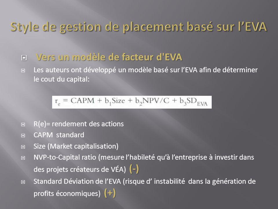 Vers un modèle de facteur d'EVA Vers un modèle de facteur d'EVA Les auteurs ont développé un modèle basé sur lEVA afin de déterminer le cout du capita