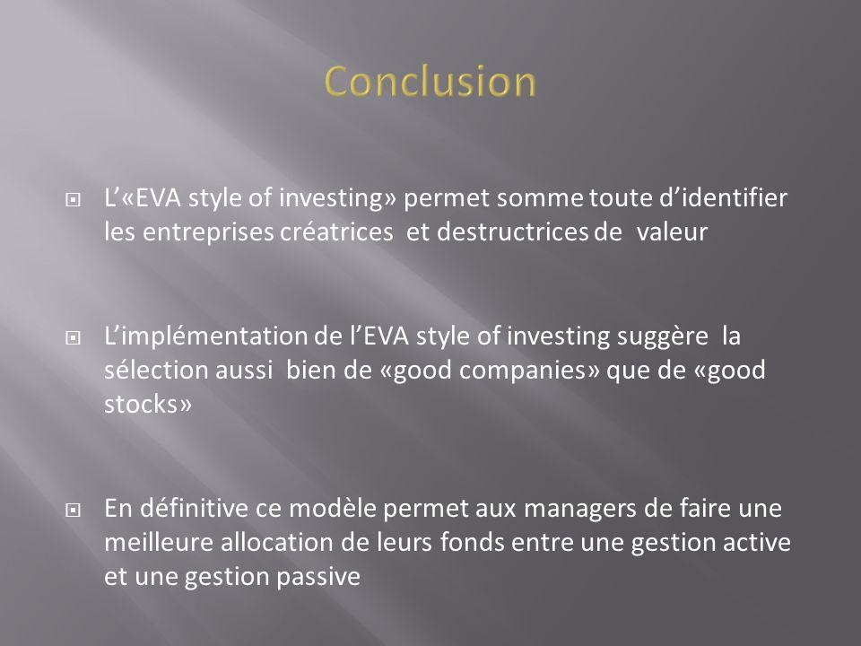 L«EVA style of investing» permet somme toute didentifier les entreprises créatrices et destructrices de valeur Limplémentation de lEVA style of invest