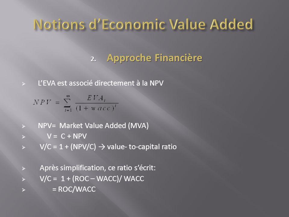2. Approche Financière LEVA est associé directement à la NPV NPV= Market Value Added (MVA) V = C + NPV V/C = 1 + (NPV/C) value- to-capital ratio Après