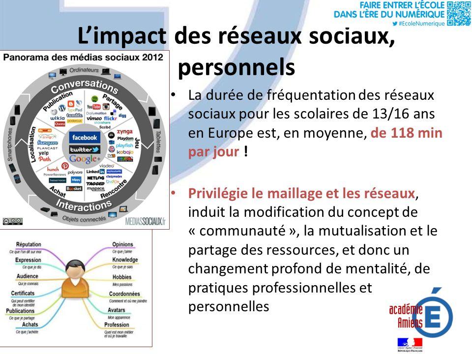 Limpact des réseaux sociaux, personnels La durée de fréquentation des réseaux sociaux pour les scolaires de 13/16 ans en Europe est, en moyenne, de 118 min par jour .