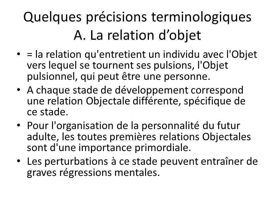 Quelques précisions terminologiques A.