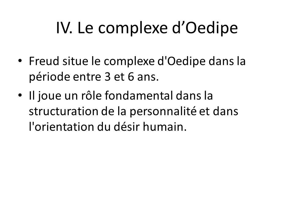 IV.Le complexe dOedipe Freud situe le complexe d Oedipe dans la période entre 3 et 6 ans.