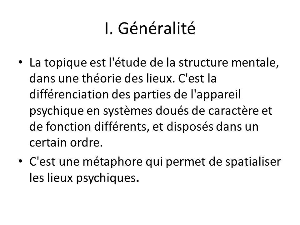 I.Généralité La topique est l étude de la structure mentale, dans une théorie des lieux.