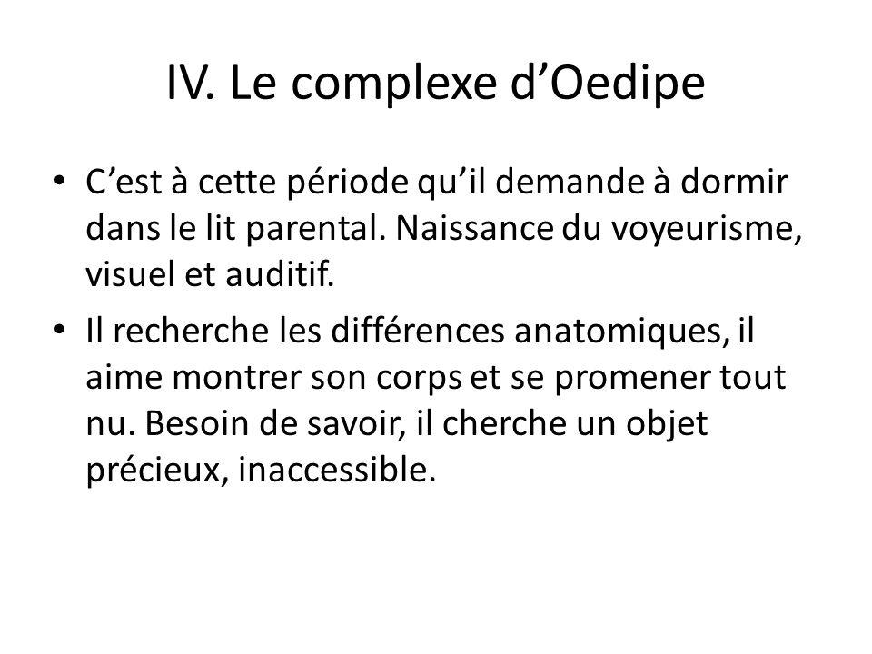 IV.Le complexe dOedipe Cest à cette période quil demande à dormir dans le lit parental.