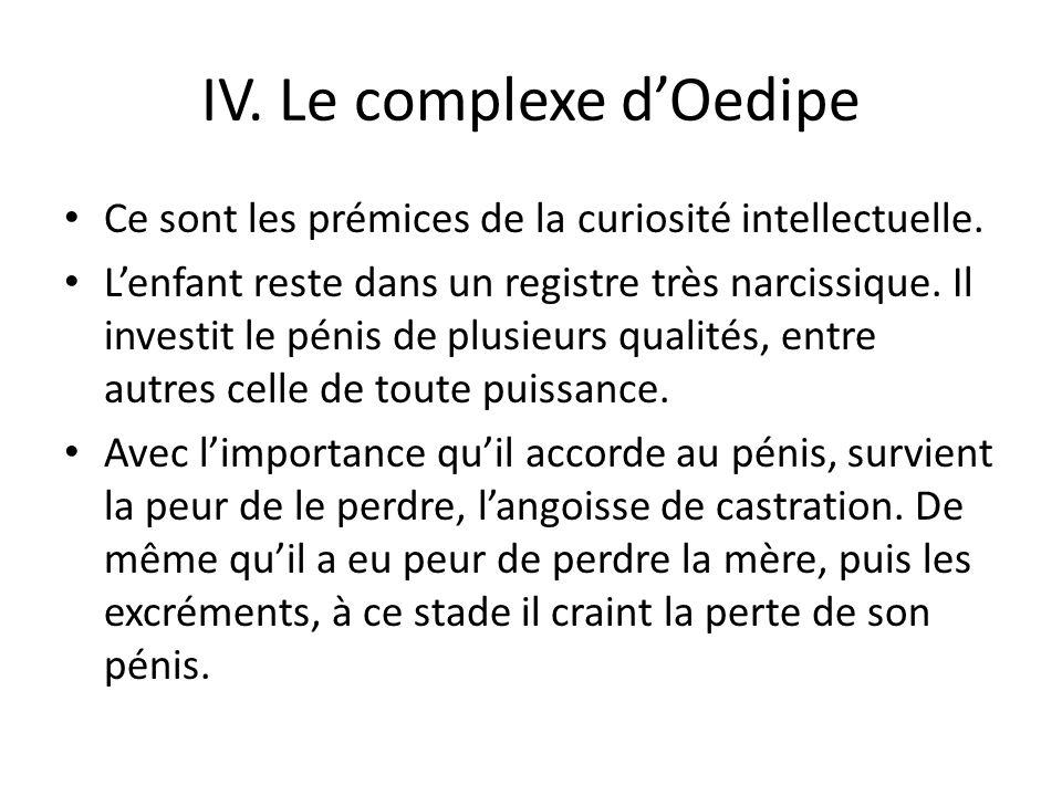 IV.Le complexe dOedipe Ce sont les prémices de la curiosité intellectuelle.