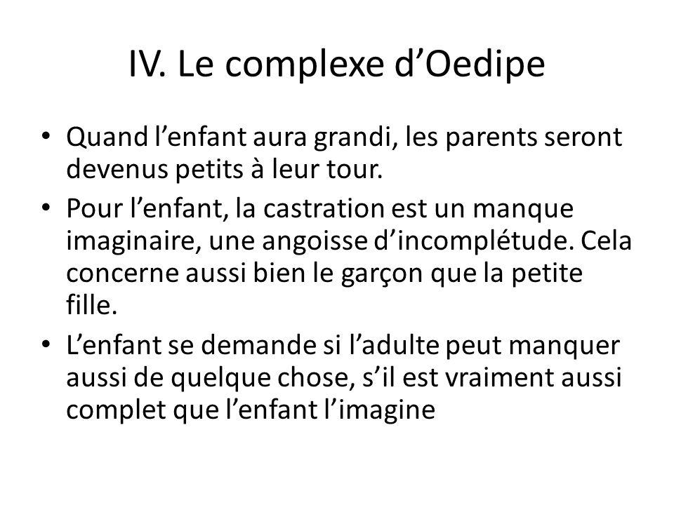 IV.Le complexe dOedipe Quand lenfant aura grandi, les parents seront devenus petits à leur tour.