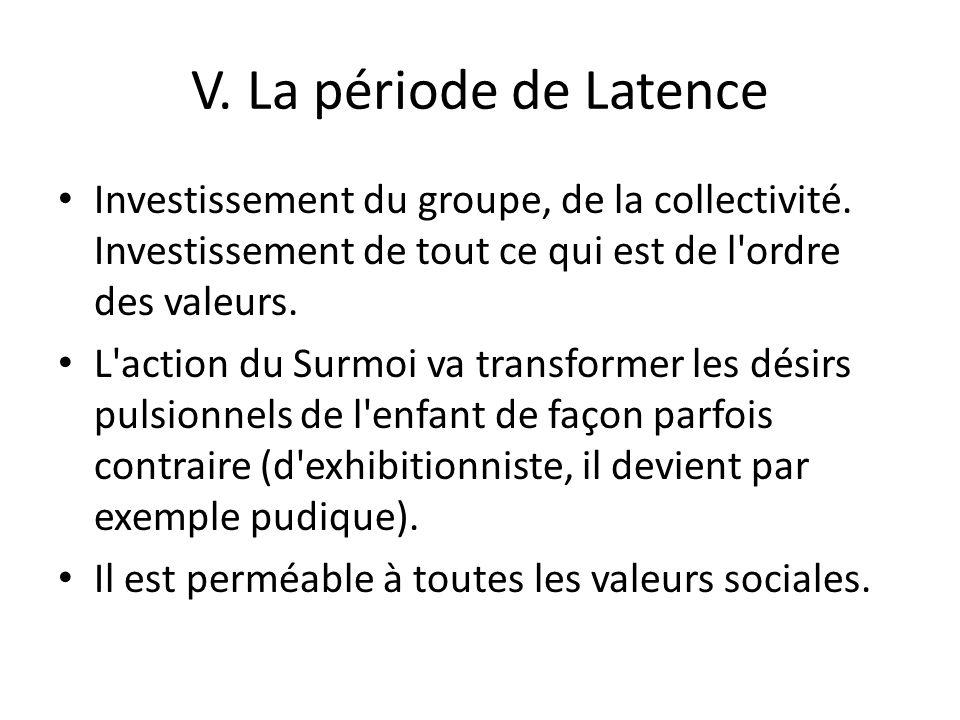 V.La période de Latence Investissement du groupe, de la collectivité.